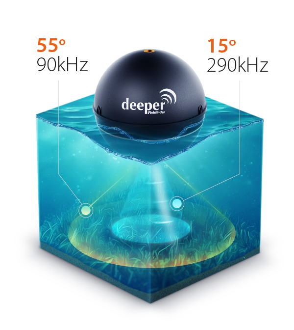 Deeper sonar double couverture